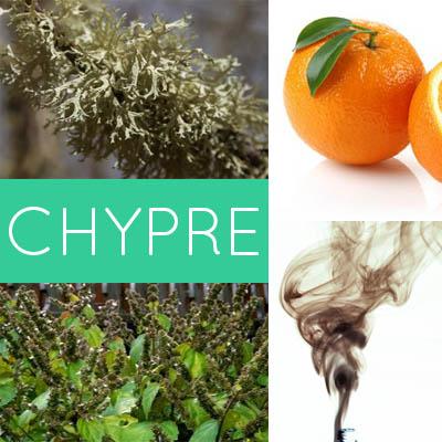 Chypre Written